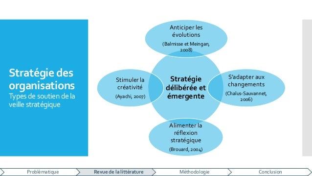 Stratégie des organisations Types de soutiende la veille stratégique Stratégie délibérée et émergente Anticiper les évolut...