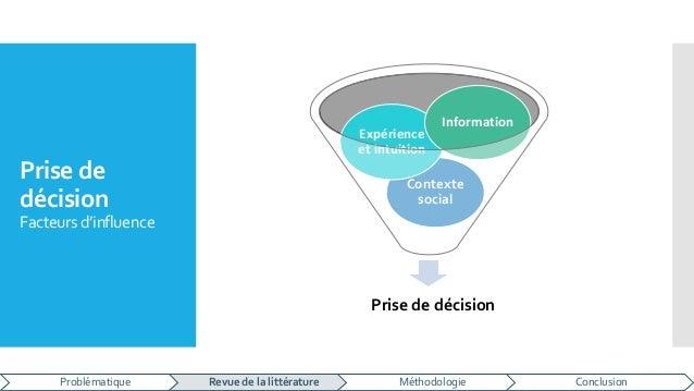 Prise de décision Facteursd'influence Prise de décision Contexte social Expérience et intuition Information Problématique ...