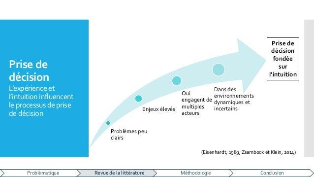 Prise de décision L'expérience et l'intuition influencent le processusdeprise de décision Problématique Revue de la littér...