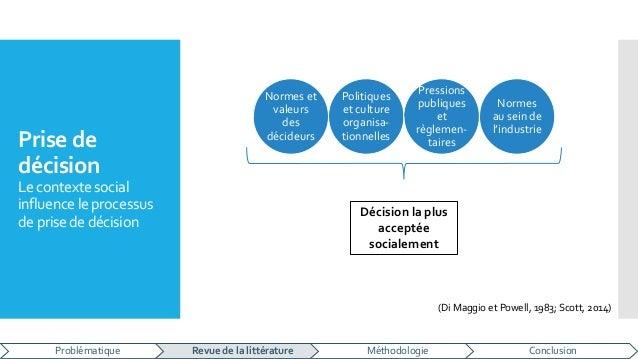 Prise de décision Le contextesocial influence le processus de prise de décision Problématique Revue de la littérature Méth...