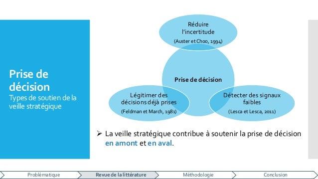 Prise de décision Types de soutiende la veille stratégique Prise de décision Réduire l'incertitude (Auster et Choo, 1994) ...