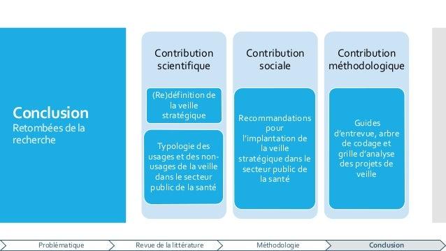 Conclusion Retombées de la recherche Contribution scientifique (Re)définition de la veille stratégique Typologie des usage...