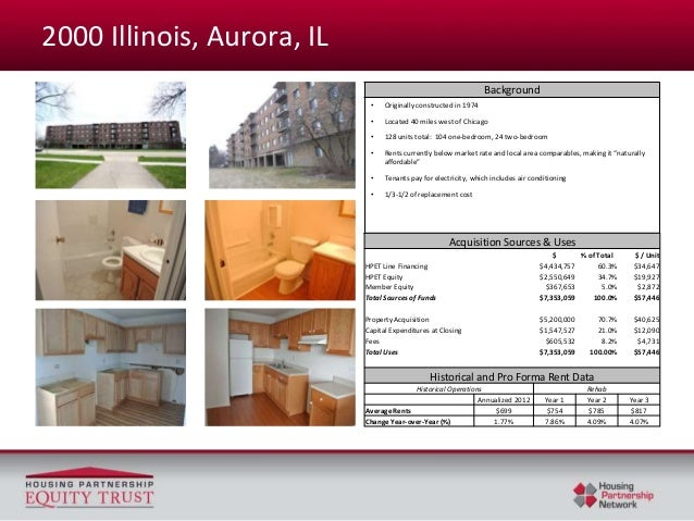2000 Illinois, Aurora, IL Background •  Originally constructed in 1974  •  Located 40 miles west of Chicago  •  128 units ...