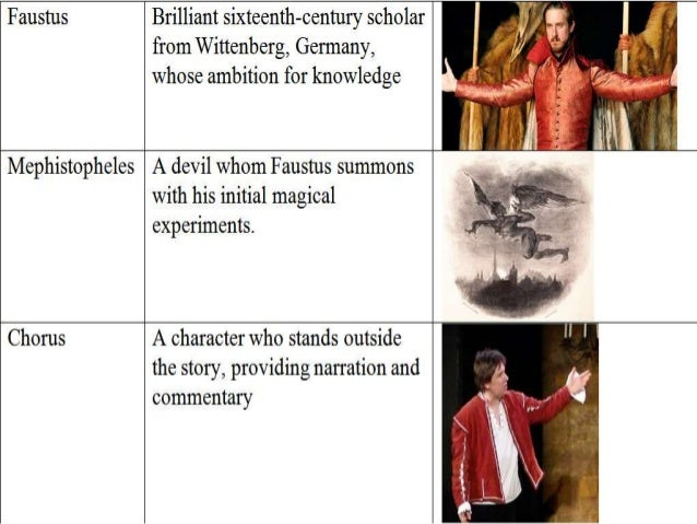 character of dr faustus Doctor faustus's monologue from doctor faustus including context, text and video example.