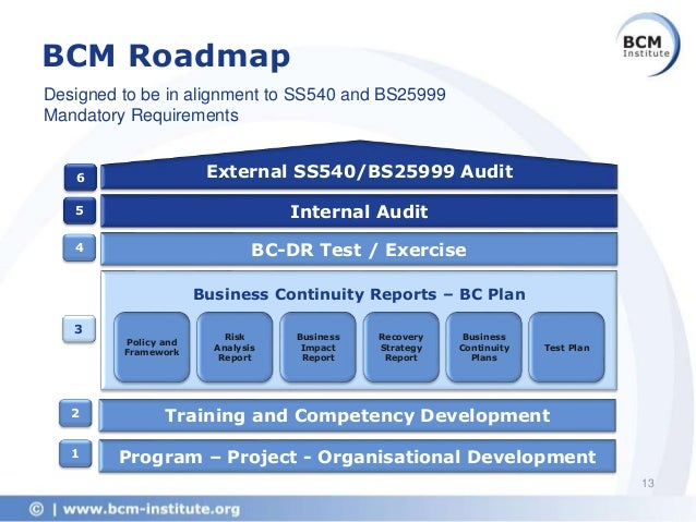 Bcm Institute Mte Dr Goh Moh Heng Holistic Approach To