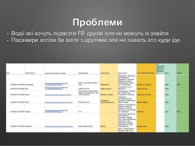Drider Slide 2