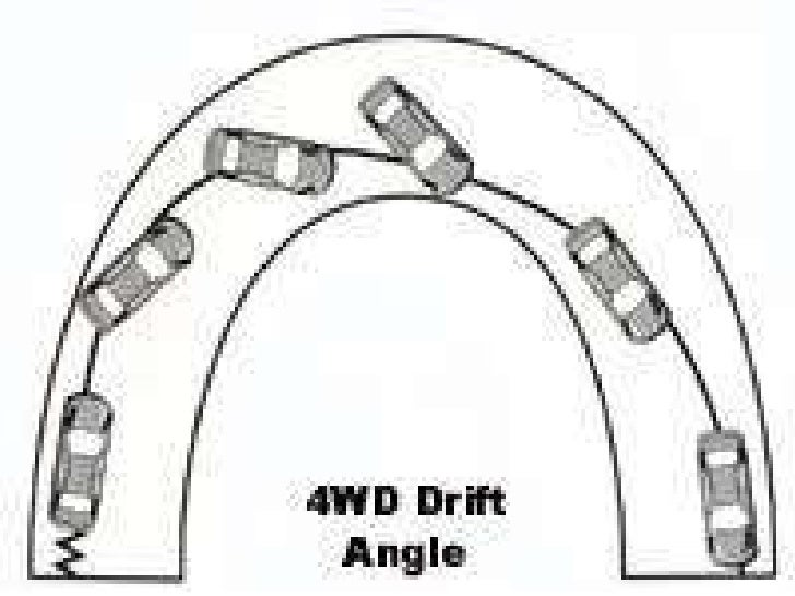 Chase Bays Harness Wiring also Perovky further EMLopF besides S13 Sr20det Tps Wiring also Ls1swapkit. on 240sx drift