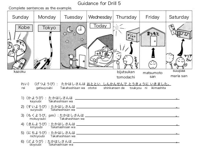 Guidance for Drill 5 Sunday Monday Tuesday Wednesday Thursday Friday Saturday kazoku bijutsukan tomodachi matsumoto san su...
