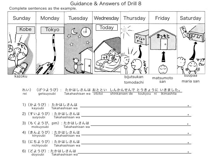 Guidance & Answers of Drill 8Complete sentences as the example. Sunday          Monday           Tuesday        Wednesday ...