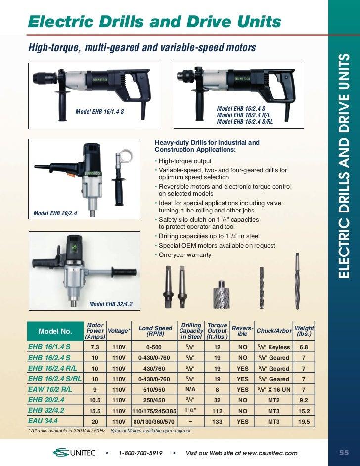 CS Unitec Drill and Drive Units Catalog Pages