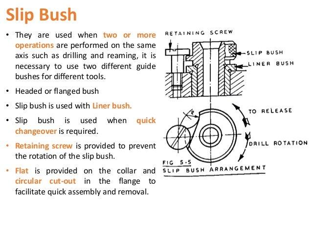 Drill Guide Bushing
