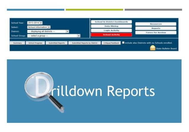 Drilldown Reports