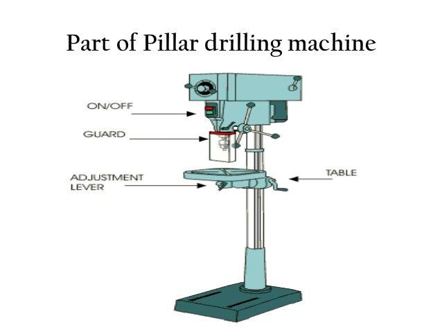 What Is Hand Drill Machine
