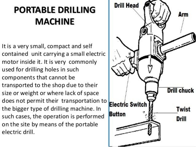 What is Hand Drill Machine