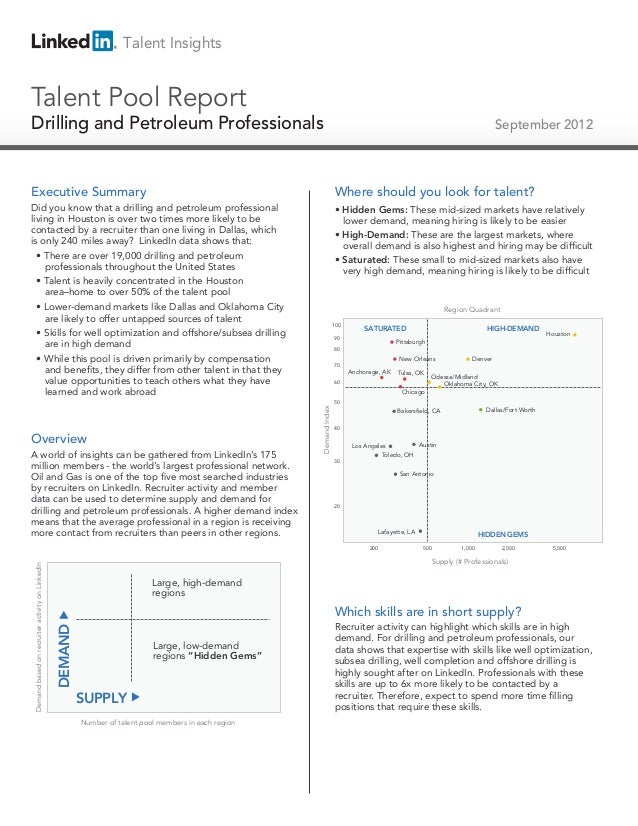 Talent InsightsTalent Pool ReportDrilling and Petroleum ProfessionalsTechnical Salespeople                                ...