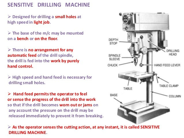 radial drilling machine operation pdf
