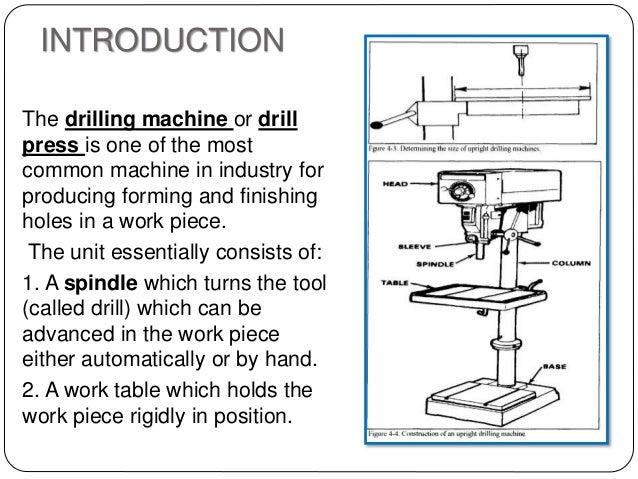 Drillingmachineppt (swash buckler)
