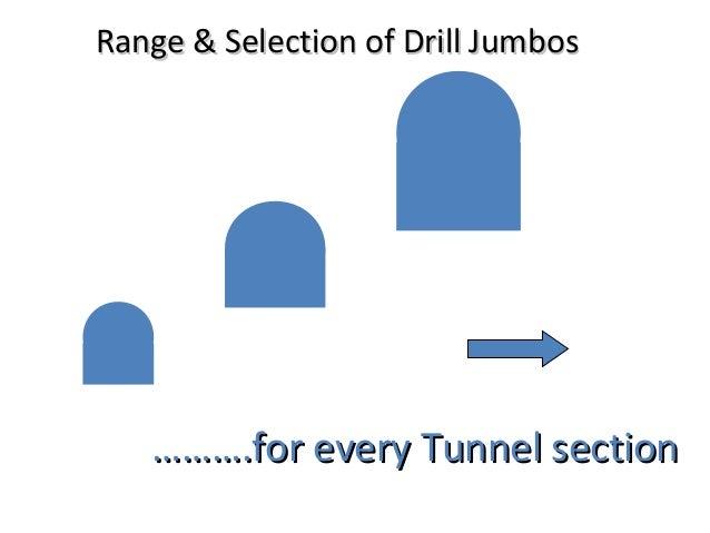 Drilling mining Slide 3