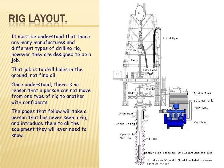 modern underwater well drilling diagram wiring diagram for light rh lomond tw