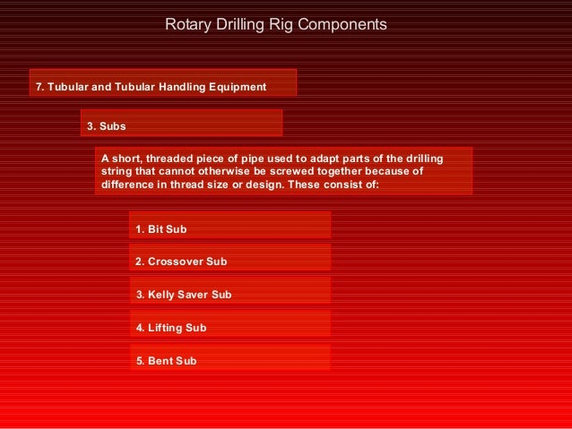 Drilling rig operations a to z rotary drilling rig components