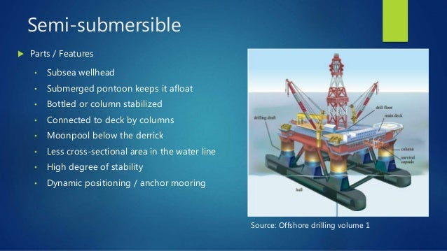 Offshore Drilling Rigs 6 I