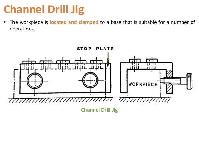 how to make a angle drill jig