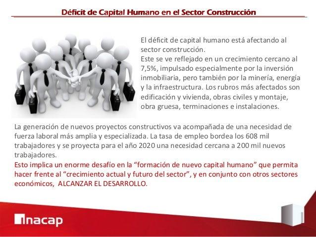 Déficit de Capital Humano en el Sector Construcción                                        El déficit de capital humano es...