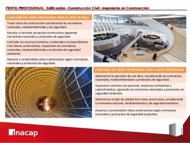 PERFIL PROFESIONAL Edificación - Construcción Civil - Ingeniería en ConstrucciónFUNCIONES DEL PERFIL PROFESIONAL PARA EL N...