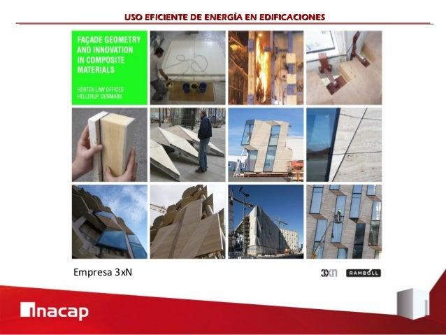 USO EFICIENTE DE ENERGÍA EN EDIFICACIONESEmpresa 3xN