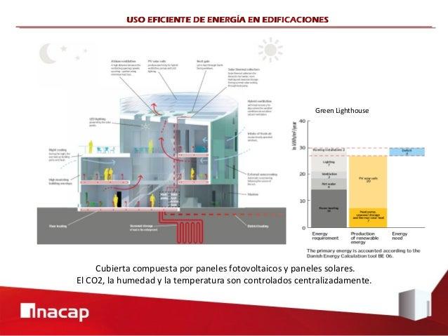 USO EFICIENTE DE ENERGÍA EN EDIFICACIONES                                                        Green Lighthouse     Cubi...