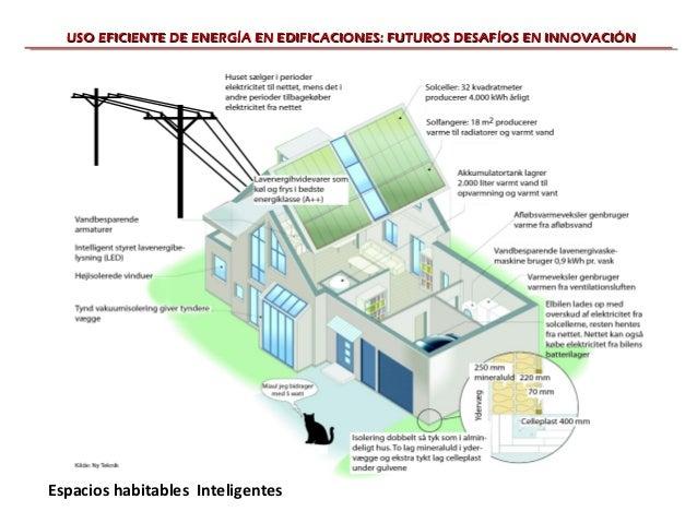 USO EFICIENTE DE ENERGÍA EN EDIFICACIONES: FUTUROS DESAFÍOS EN INNOVACIÓNEspacios habitables Inteligentes
