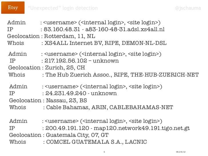 """Unexpected"" login detection                         @jschaumaAdmin      : <username> (<internal login>, <site login>)IP  ..."