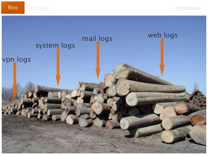 I <3 logs!                              @jschauma                                        web logs                         ...