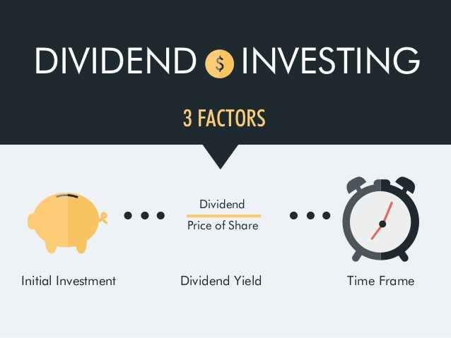 DIVIDEND  INVESTING 3 FACTORS Price of Share Dividend Initial Investment Dividend Yield Time Frame