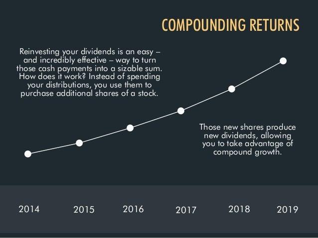 Dividend Investing - Wealthy Retirement Slide 2