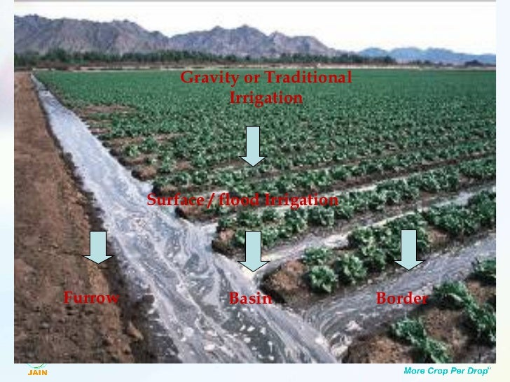 irrigation and its methods Irrigation is the application of controlled amounts of water to plants at needed  intervals  drip (or micro) irrigation, also known as trickle irrigation, functions as  its name  drip irrigation methods range from very high-tech and computerized  to.