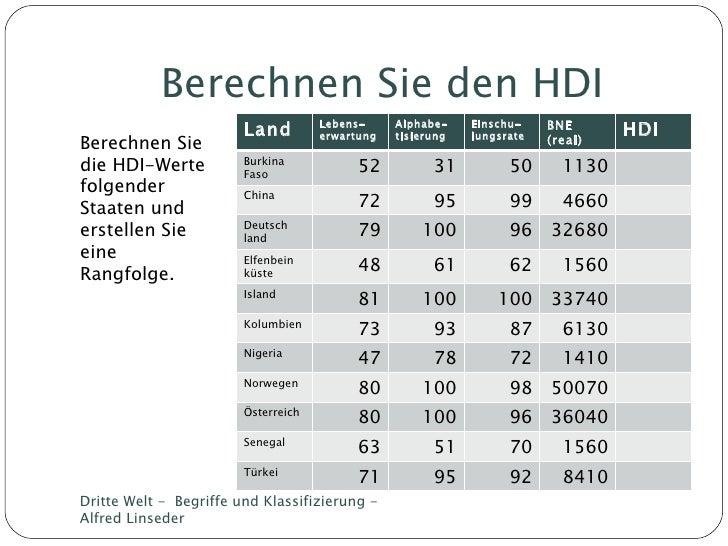 Index Berechnen : dritte welt begriffe ~ Themetempest.com Abrechnung