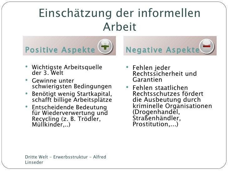 Einschätzung der informellen Arbeit <ul><li>Positive Aspekte </li></ul><ul><li>Negative Aspekte </li></ul><ul><li>Wichtigs...