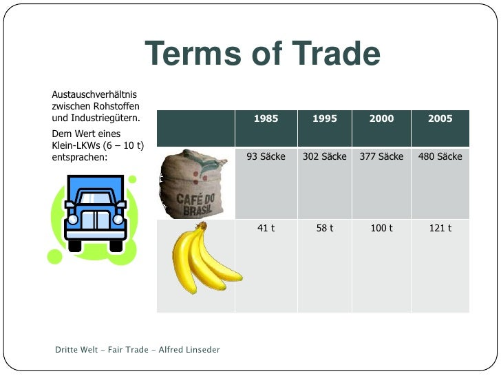 Define terms of trade