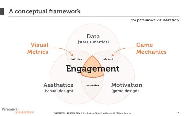 Persuasive Visualization: Data + Design = Engagement Slide 3