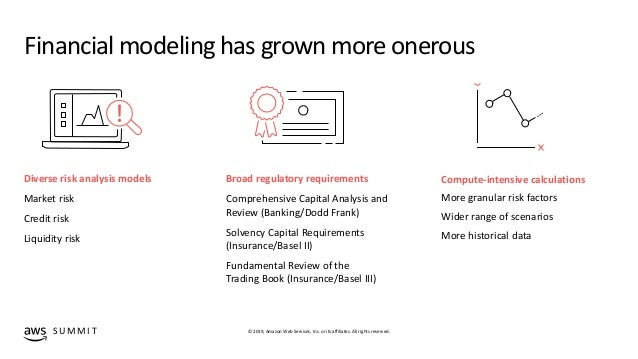 Drive innovation in Financial Services with Amazon EC2