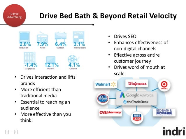 Bed Bath Beyond Online Sales