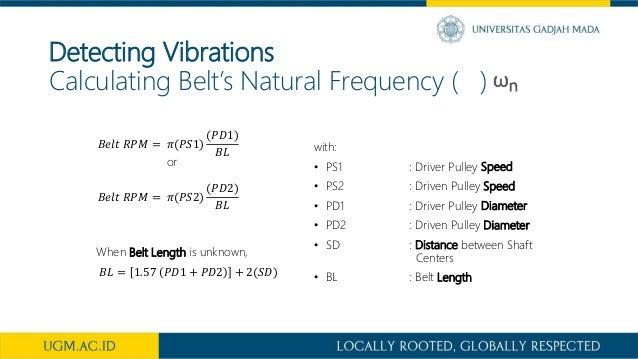 Drive Belt Vibrations