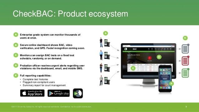 CheckBAC Alcohol Monitoring Platform