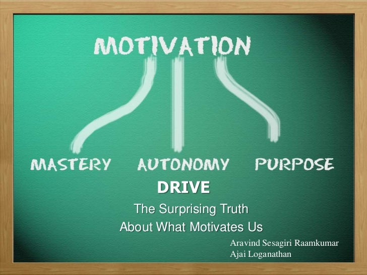DRIVE  The Surprising TruthAbout What Motivates Us                 Aravind Sesagiri Raamkumar                 Ajai Loganat...