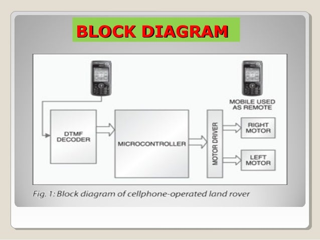 Driverless car controled by mobile 3 block diagram ccuart Gallery