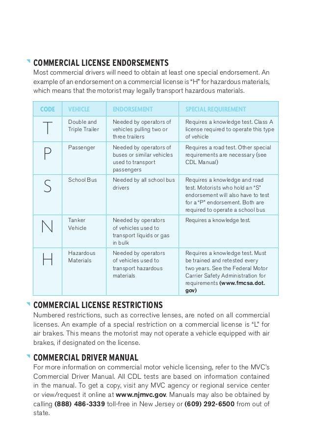 drivermanual rh slideshare net 7th Grade Math Reference Sheet NJ Reference Sheet NJ