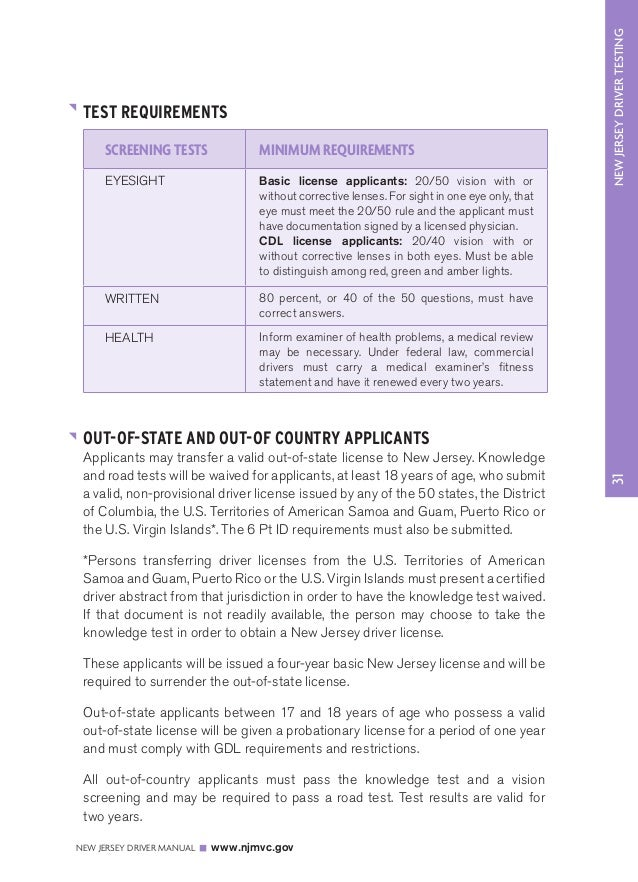 Service Companion Registration amp Idenification  National