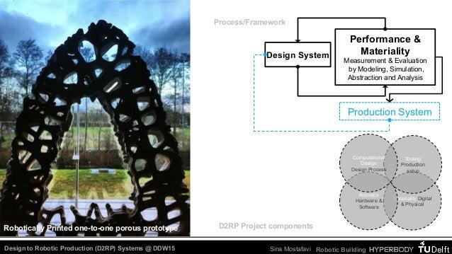 DRIVE |robotic production Slide 2