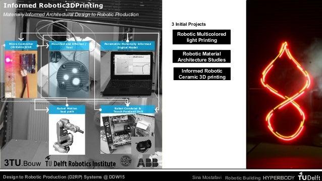 DRIVE |robotic production Slide 3
